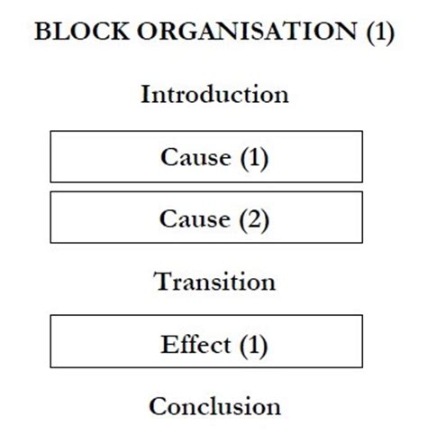 Sample thesis chapter 1 about k to 12